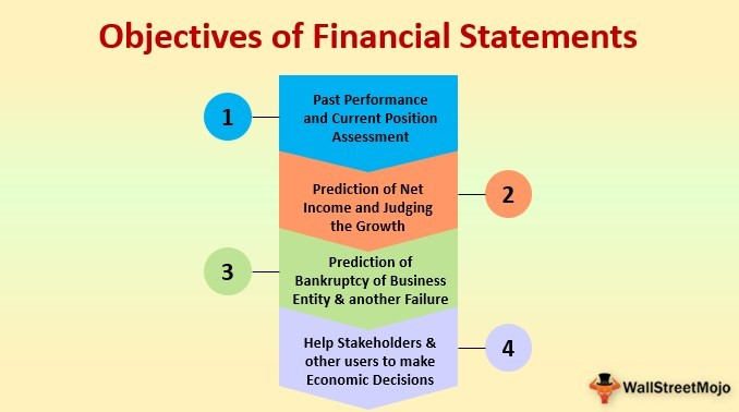 This image has an empty alt attribute; its file name is Financial-Reporting-1.jpg